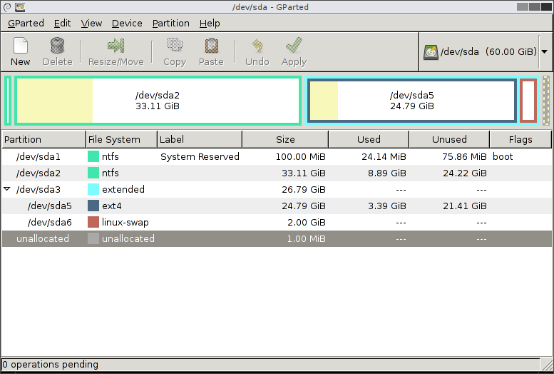 gparted partition manager mac