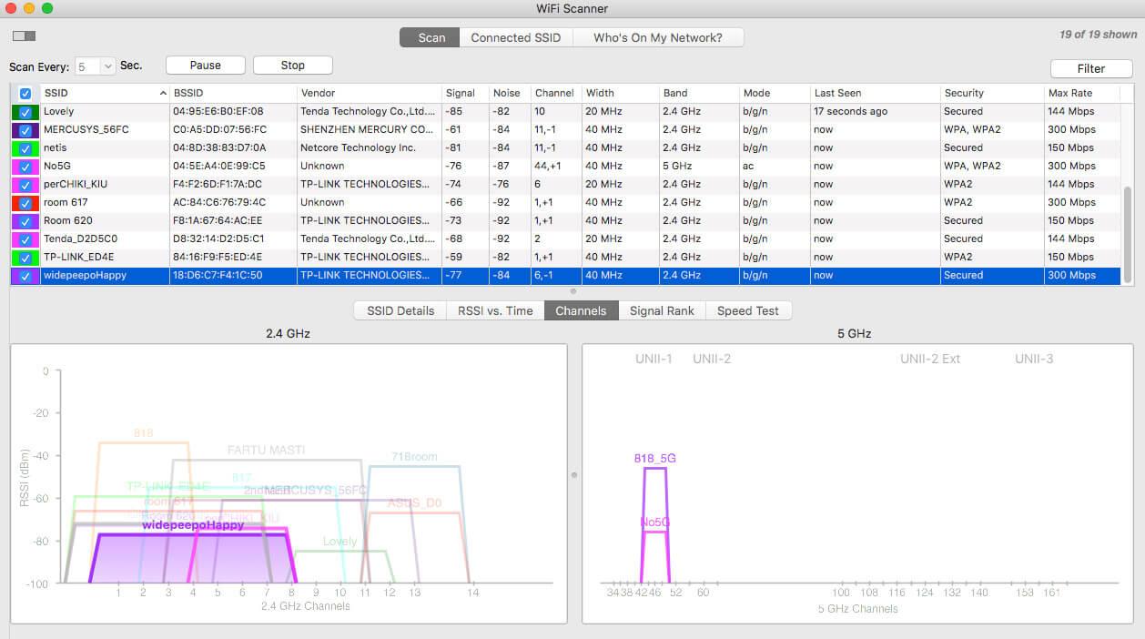 Wi-Fi Scanner - wifi analyzer mac free