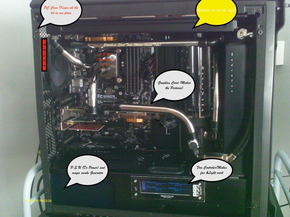 196169248_AnatomyofawatercooledComputer.thumb.JPG.1fb34ff580bb9d42779a32b7fc65db6f.JPG