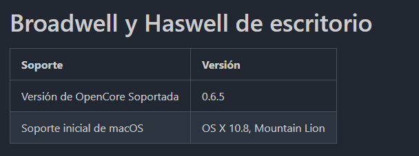 Haswell y Broadwell.png