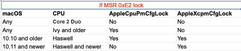 28733879_macOSOSXCPUs.png.8890c786d14d9e590debc5ded21dea5d.png